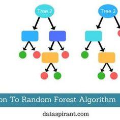 29 Best Python algorithm images in 2018 | Python, Data