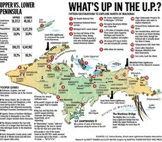 Super cool infographic highlighting facts about Michigan's Upper Peninsula via Free Press. I love this peninsula. Michigan Vacations, Michigan Travel, State Of Michigan, Detroit Michigan, Northern Michigan, Lake Michigan, Detroit Free, Camping Michigan, Lakes In Michigan