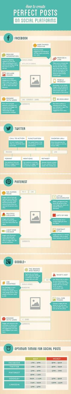 How to Create Perfect Social Media Posts Infographic