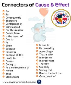 Linking Words Chart in English - English Grammar Here English Sentences, English Vocabulary Words, Learn English Words, English Phrases, English Grammar, English English, Essay Writing Skills, English Writing Skills, Writing Words