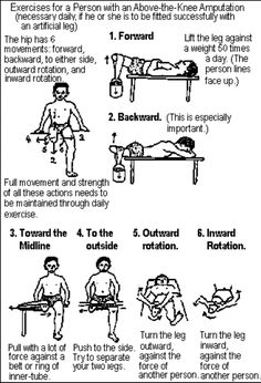 below knee amputation exercises | EXCLUSIVE PHYSIOTHERAPY GUIDE FOR PHYSIOTHERAPISTS