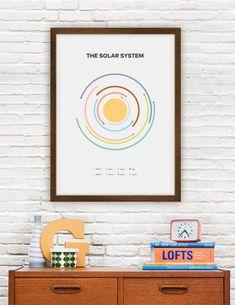 plakaty-Układ Słoneczny - plakat Format A3, Solar System, Posters, Design, Decor, Paper Board, Decoration, Poster