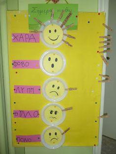 Μικρό Νηπιαγωγείο - 1/θ Νηπιαγωγείο Μικρόπολης Ν. Δράμας: Συναισθήματα Therapy Ideas, Kindergarten, Corner, Feelings, School, Blog, Kindergartens, Blogging, Preschool