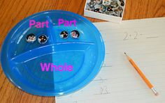 Part/part / whole plates - great to use with manipulatives when doing adding and subtracting
