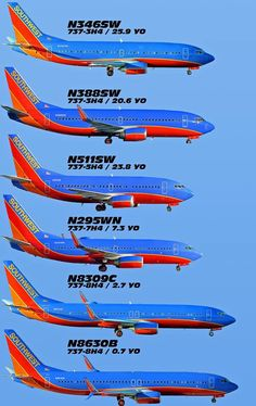 Southwest Airlines Fleet as of 2014