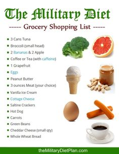 Military Diet To Lose 10 Pounds in 3 Day – www.Body-Workouts… Military Diet To Lose 10 Pounds in 3 Day – www. Detox To Lose Weight, Diet Plans To Lose Weight, Loose Weight, Real Food Recipes, Diet Recipes, Healthy Recipes, Real Foods, Smoothie Recipes, Smoothies