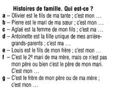 Histoires de famille Learning French, French Class, Classroom Language, Teaching Activities, French Language, Classroom Ideas, The Unit, Socialism, Language