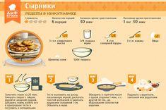 Vegetable Recipes, Vegetarian Recipes, Healthy Recipes, Breakfast Time, Breakfast Recipes, Yummy Food, Tasty, Supper Recipes, Russian Recipes
