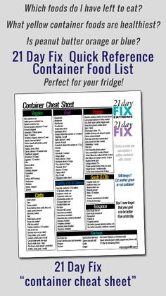 21 Day Fix quick reference container food list (or cheat sheet!) 21 Day Fix quick reference container food list (or cheat sheet! Herbalife, 21 Fix, 21 Day Fix Diet, 21 Day Fix Meal Plan, Get Thin, Baby Fat, Nutrition, Easy, Shakeology