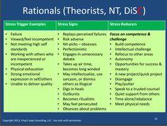 examples of social psychology in shrek
