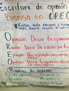 Writing an essay in spanish