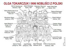 George Orwell, Neil Gaiman, Haruki Murakami Libros, Polish Language, English Games, School Planner, World History, Texts, The Creator