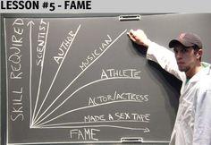Lesson 5 - Fame. from survivingtheworld.net