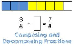 Students should think flexibly about fractions, understanding that a fraction can be composed or decomposed in more than one way.