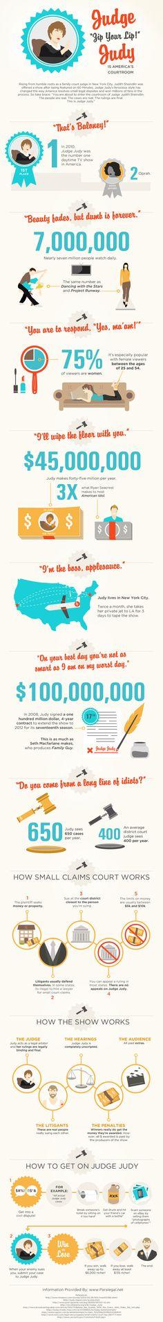 Judge Judy's Empire infographic