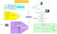 3D printing - technieken en productieproces