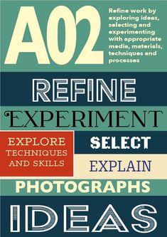 Free GCSE Assessment Objective Posters - The Arty Teacher Logo Design, 3d Design, Art Analysis, Art Room Posters, Gcse Art Sketchbook, Art Rubric, Art Basics, Illustration Art Drawing, Art Education