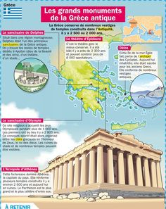 Exhibits: The great monuments of Ancient Greece Cultural Architecture, Education Architecture, How To Speak French, Learn French, Flags Europe, Medical Mnemonics, French Education, Monuments, French Teacher