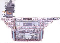Extreme Military Engineering: Fascinating Facts About Aircraft Carriers. – Scien… Extreme Military Engineering: Fascinating Facts About Aircraft Carriers. Military Weapons, Military Aircraft, Photo Avion, Military Engineering, Navy Carriers, Navy Aircraft Carrier, Us Navy Ships, Military Equipment, Submarines