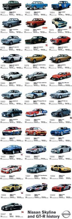 A history of the Nissan Skyline and GT-R (view our post to download a PDF poster). http://www.cockramnissan.co.nz/just-for-fun/nissan-skyline-and-gt-r-history-poster/ #nissan #skyline #gtr