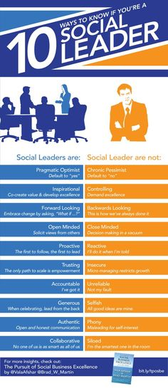 10 Ways To Know If You're A Social Leader #Infographic #socialmedia #socialbusiness
