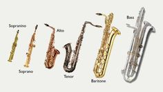 The Saxophone Family.