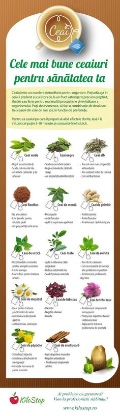 Ceaiurile sunt o sursă excelentă de detoxifiere. Pe lângă asta, unele dintre ele au proprietăți terapeutice uimitoare. Află care sunt acestea. #detox #ceai #ceaiuri Natural Remedies For Migraines, Natural Health Remedies, Herbal Remedies, Health And Wellness Center, Health And Nutrition, My Fit Foods, Metabolism Boosting Foods, Health Benefits Of Ginger, Herbal Medicine