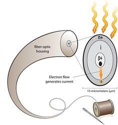 flexible-solar-cell