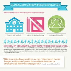 UN Global Education First Initiative – United Nations Secretary General's Global Initiative on Education – Infographics