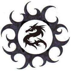 http://www.hdforums.com/forum/general-harley-davidson-chat/627804-dragon-parts.html