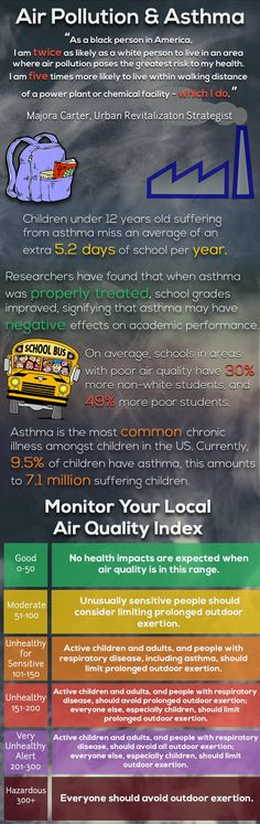 Public health communication project. Focuses on air quality and asthma in children.