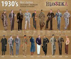 of fashion – Bloshka - Historical Fashion Urban Fashion, Retro Fashion, Boho Fashion, Vintage Fashion, 40s Mens Fashion, Fashion Women, Decades Fashion, Fashion Through The Decades, Mode Masculine Vintage