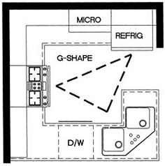 Nice G Shaped Kitchen Layout Part 12