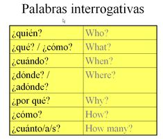 Spanish Question words practice Interrogativas | Spanish, Words ...