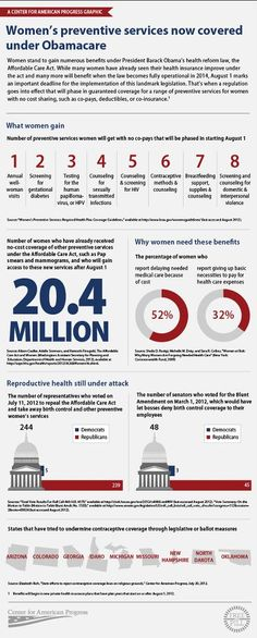 Obamacare....I don't understand how any woman can be Republican...