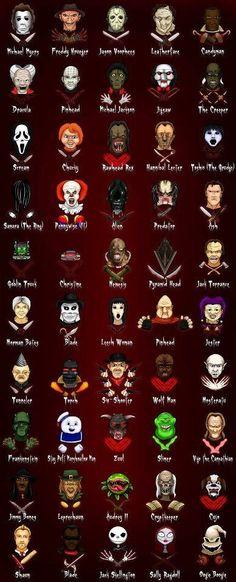 Horror icon faces
