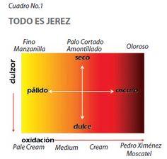 #sherry #jerez