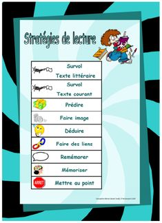 Français PrimaireStratégies de lecture - Français Primaire French Classroom, France, Comprehension, School, Learn French, Reading Strategies, Readers Workshop, French Conversation, Teacher Tools