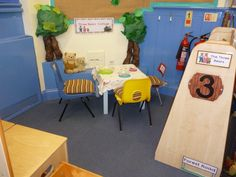 Goldilocks and the Three Bears role play, home corner, Three Bears Cottage, early years classroom.