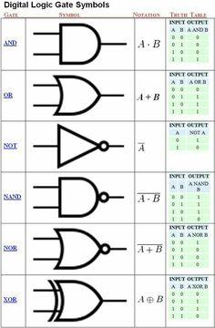 Component Wire Colour Coding Color Codes Electric Vintage