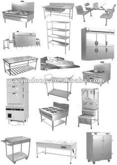 Kitchen Project / Kitchen Equipment - Buy Kitchen Project,Kitchen ...