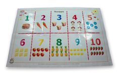 Numbers Disposable Placemat part of the following product:  Alphabet & Numbers Disposable Placemats 60-Count (2 Designs) BPA FREE Table Topper for Baby and Toddlers'  - TWO EDUCATIONAL DESIGNS : 30 x Alphabet and 30 x Numbers - Large 12×18 placemats that attach with 4 adhesive strips.  Note: Receive instant coupons upon subscription on funtreebooks.com.
