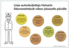 Liikennetehtäviä, liikenne ja kulkuneuvot Free Coloring Pictures, For You Song, Free Printable Worksheets, Too Cool For School, School Stuff, Lists To Make, Childhood Education, Primary School, Social Skills