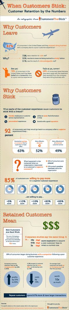 When customers stick; customer retention. The Secret Sauce Formula for Retaining Customers (Infographic)
