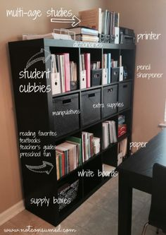 Wondering where to put it all? Practical and simple ideas for your homeschool room.