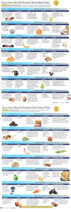 Healthy meal plan for a month.