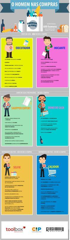 consumidor masculino brasileiro: um dossiê