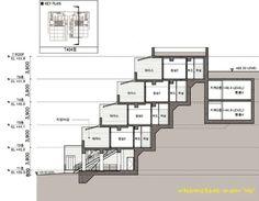Terrace Building, Building A House, Modern House Floor Plans, House Plans, Roof Design, House Design, Terrace House Exterior, Houses On Slopes, Habitat Collectif