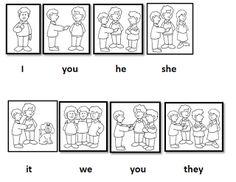 Teacher Karina Díaz: Personal Pronouns