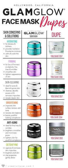 Glamglow has some amazing face masks on the market but they come at a high price. Check out this guide to affordable Glamglow face masks dupes! Now that I'm loving glamglow I'll have to check out these beauty dupes Skincare Dupes, Beauty Dupes, Beauty Skin, Beauty Products, Image Skincare, Skincare Routine, Lush Products, Eyeshadow Dupes, Lipstick Dupes